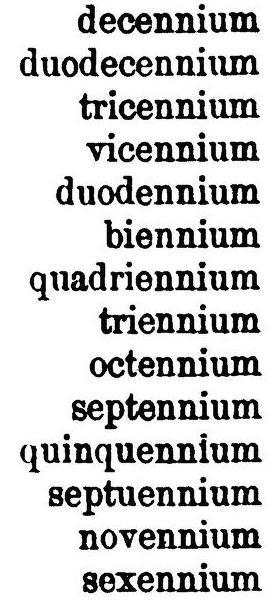 слова на -ennium